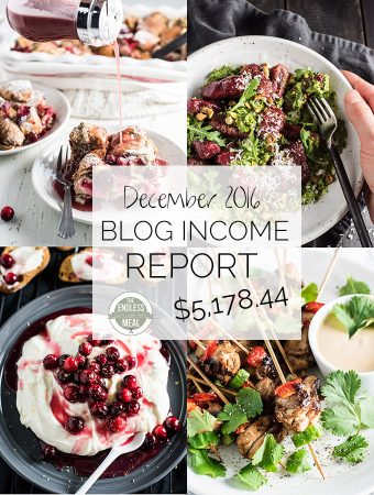 Blog Income Report – December 2016